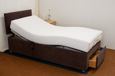 2 thickness of the mattress - Electric Adjustable Bed Frames